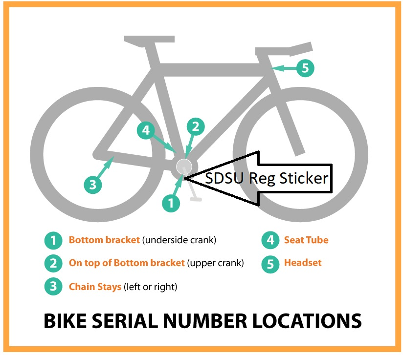 bike registration sticker location