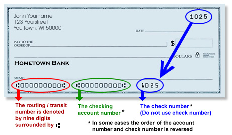 example of routing and checking numbers on a check